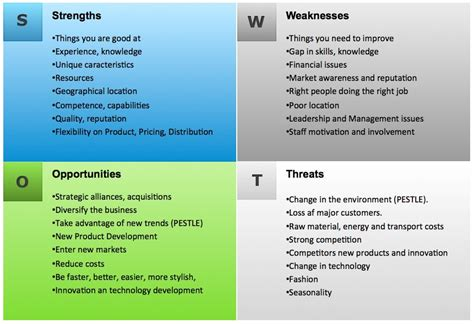 business swot analysis template s w o t analysis for personal development andrew cussons