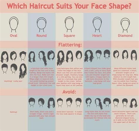 7 face shapes and haircuts haircuts that suit your face shape inspiration pinterest