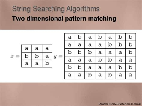 implement kmp pattern matching algorithm string searching