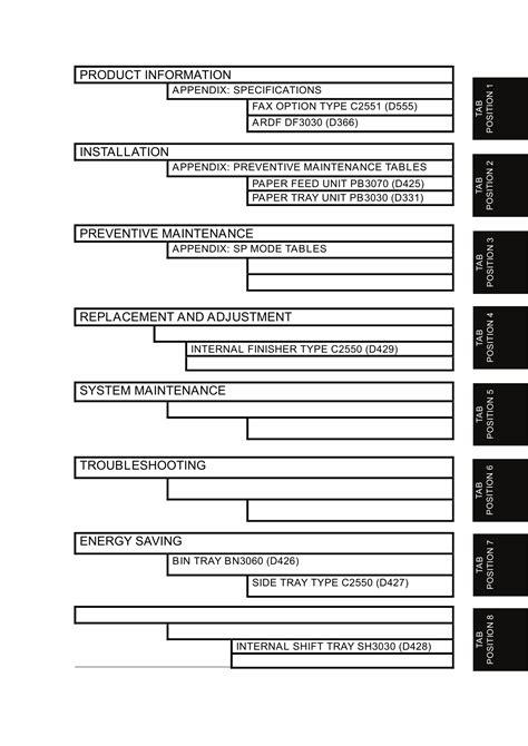 Ricoh Aficio Mp C2051 C2551 D104 D106 Service Manual