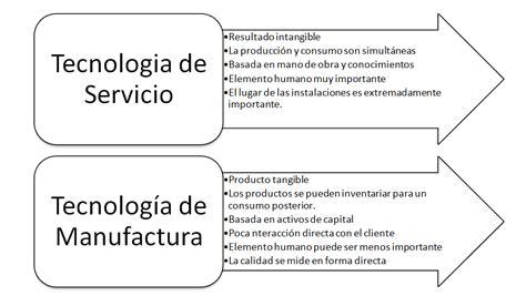 alta tecnologia y servicio a sistemas d s a de c v apexwallpapers teor 205 a de las organizaciones