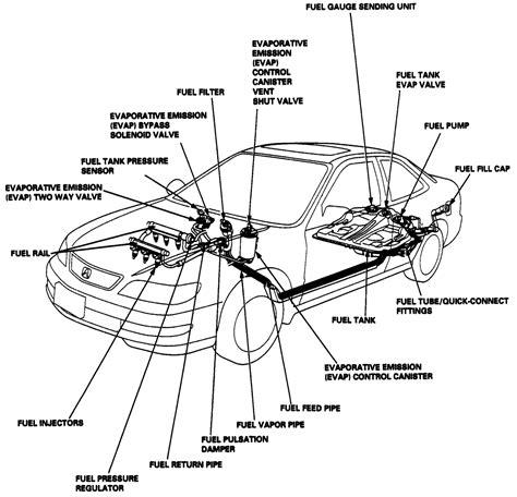 how petrol cars work 2004 acura tl transmission control fuel filter acura tl 2004 autos post