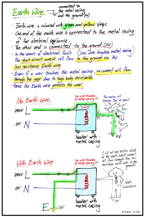 cool neutral wire purpose ideas electrical circuit