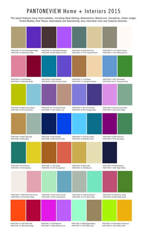 2017 pantone view home interiors palettes best ideas about trend interiors indi interiors and