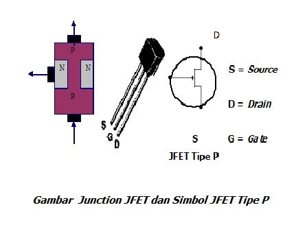 gambar transistor power mosfet irfz44 gambar transistor dan simbol 28 images november 2014 i tech welcome fungsi transistor dan