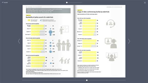 report layout design exles 20 annual report designs for your inspiration