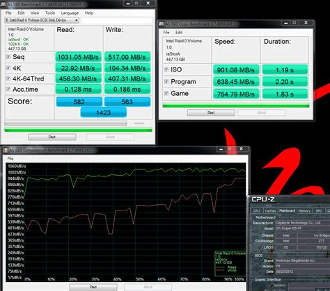 ssd bench mark corsair force gs 240gb single drive and raid0 ssd performance guide