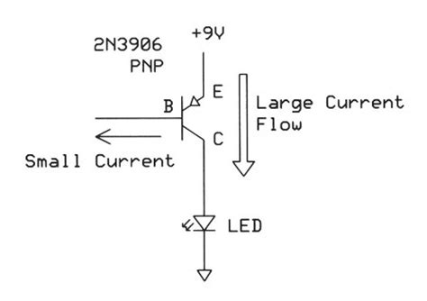 transistor pnp como interruptor transistor pnp como interruptor 28 images electronica microcontroladores y psicolog 237 a