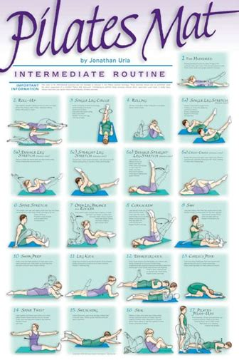 pilates exercises for beginners diagrams pilates mat exercises chart pilates mat workout