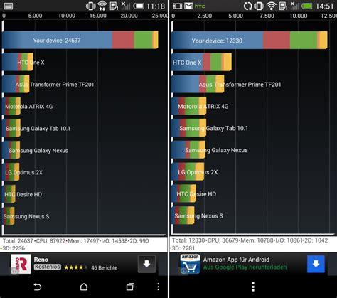 Das Neue Htc One M8 3171 by Htc One M8 Htc One M7 Benchmark Tests Der Android