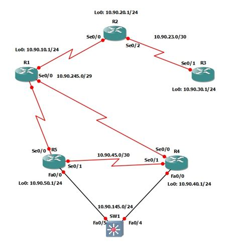 configuring basic ospf  ccna workbook