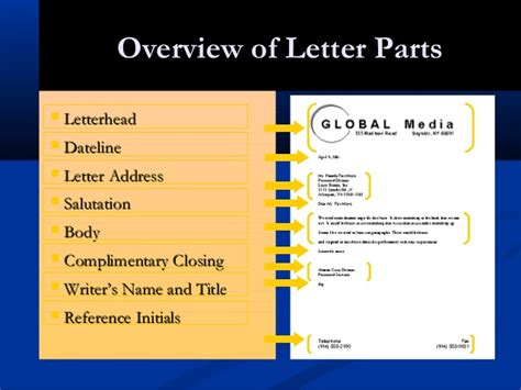 business letter reference initials writing a business letter