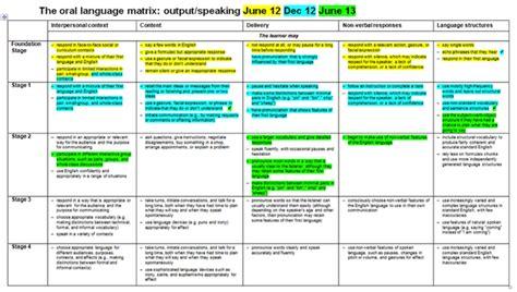 Matrix Essay by Matrix Essay