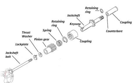 dyna ignition coils wiring diagram dyna dual ignition