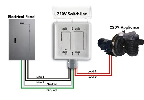 wiring diagram for a 20 220 switch get free image about
