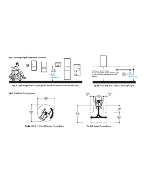 bathroom height standards requirements  mirror