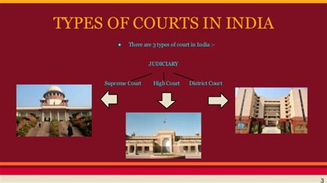 Essay On District Court Of India by Federal Court System In India