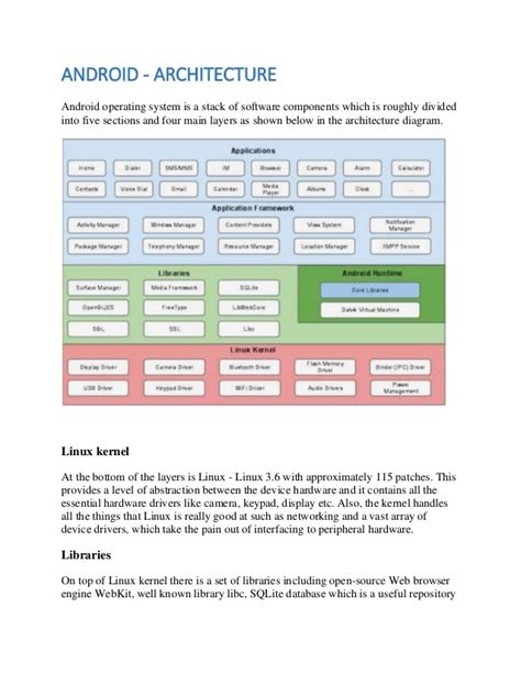 Android Architecture Components by Android Architecture Components