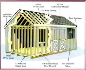 baltimore maryland wood shed delivery md barns