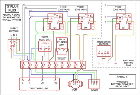 central heating timer wiring diagram wiring diagram and