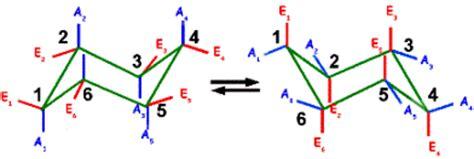 conformazione a sedia cicloalcani