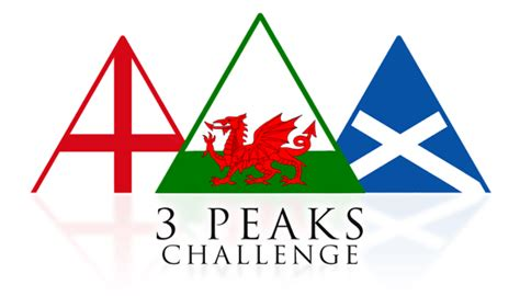 for 3 peaks challenge the 3 peaks challenge our story challenge 2012 12