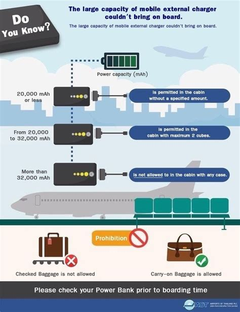 power banks allowed  planes quora