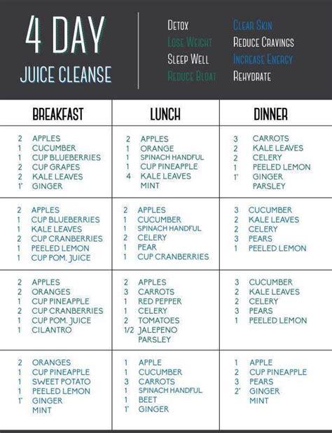 Juice Plus Shakes Detox Plan by 25 Best Ideas About Juice Plus Complete On