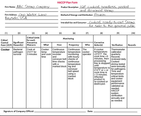 haccp template the gallery for gt haccp plan restaurant
