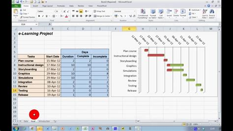 progress chart excel template how to create a progress gantt chart in excel 2010