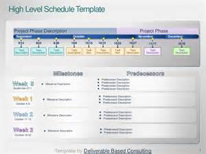 high level project timeline template project timeline template deliverable based consulting