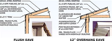 How To Build A Barn Style Roof by Pole Barn Construction Post Frame Building Construction