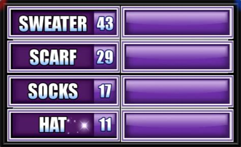 Name Something A Person Might Knit Family Feud Guide