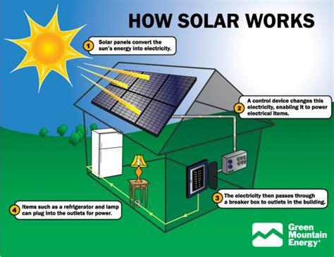 Solar Energy Alternative Renewable Energy How Do Solar Lights Work