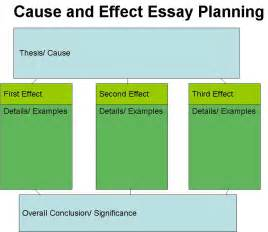Essay On Cause And Effect by Dodson S Sophomore Forum Cause And Effect Essays