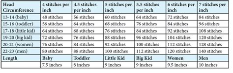 knitting stitches per inch chart slouchy knit beanie pattern in any size melly sews