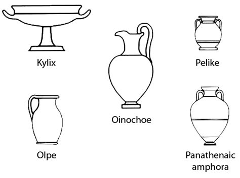 Ancient Vase Shapes by Names Shapes And Functions Of Ancient Objects A