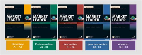 1408268035 market leader rd edition upper market leader 3rd edition upper intermediate