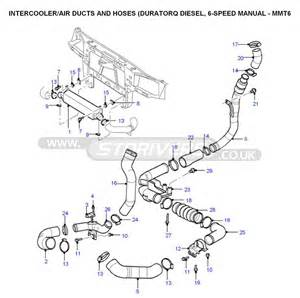 Ford Mondeo Exhaust System Diagram 6 0 Powerstroke Engine Diagram Exploded Get Wiring