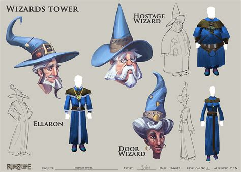 wizard ellaron the runescape wiki