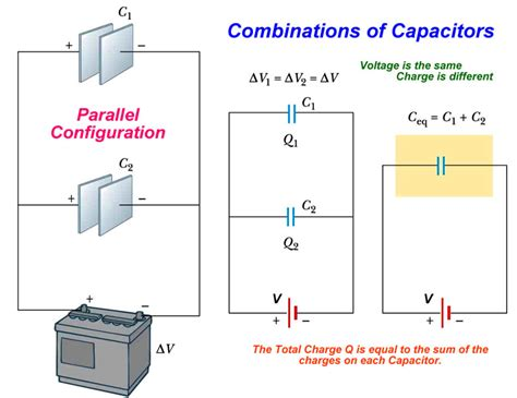 capacitors in series mastering physics what are the charges on plates 3 and 6 physics of capacitors 28 images lecture22 capacitance physics capacitor capacitance part 19