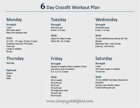 6 week at home crossfit inspired workouts week 1