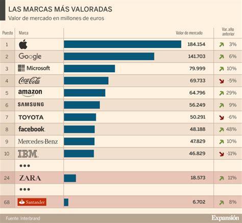 ranking de las empresas multinivel en 2015 ranking de las empresas multinivel en 2015 ranking de