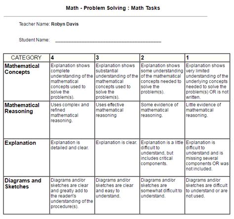 interventions on the go rubric makers