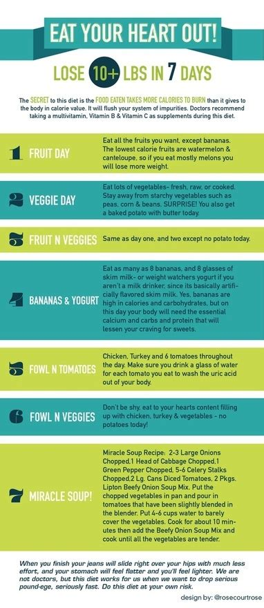 Lose 10 Pounds 3 Days Detox by Lose 10 Lbs In 7 Days Inspiremyworkout A