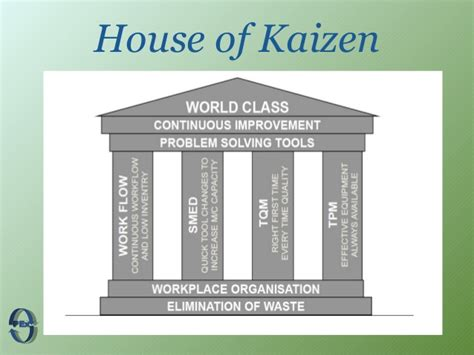 house of kaizen house of kaizen 28 images operations management toyota