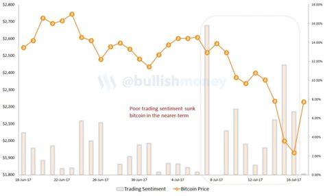 bitcoin cash adalah fork bitcoin adalah what is happening to bitcoin in august
