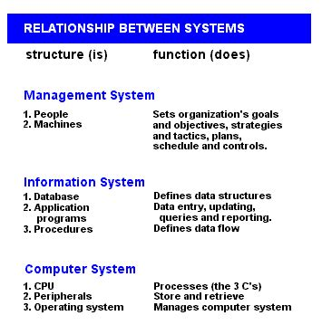 computer system definition from pc magazine encyclopedia