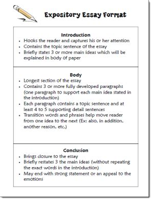 expository essay sle for high school expository essay format freebie in candler s writing