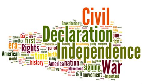Us Government Records 8th Grade Social Studies Home
